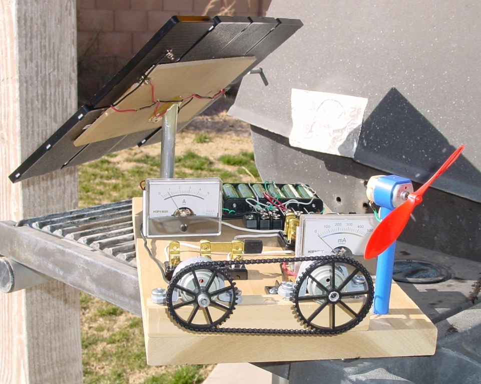 Movable Solar System Science Project Pics About Space