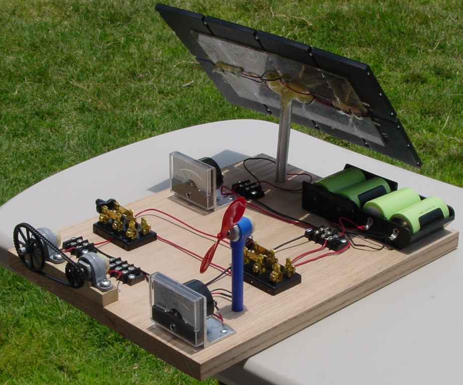 Hands On Solar Energy Science Project Kit: Learn Energy Conversion and ...